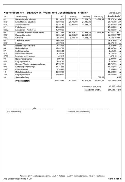 Kostenkontrolle